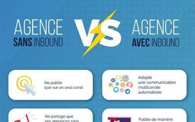 [Infographie] Agence avec Inbound vs Agence sans Inbound