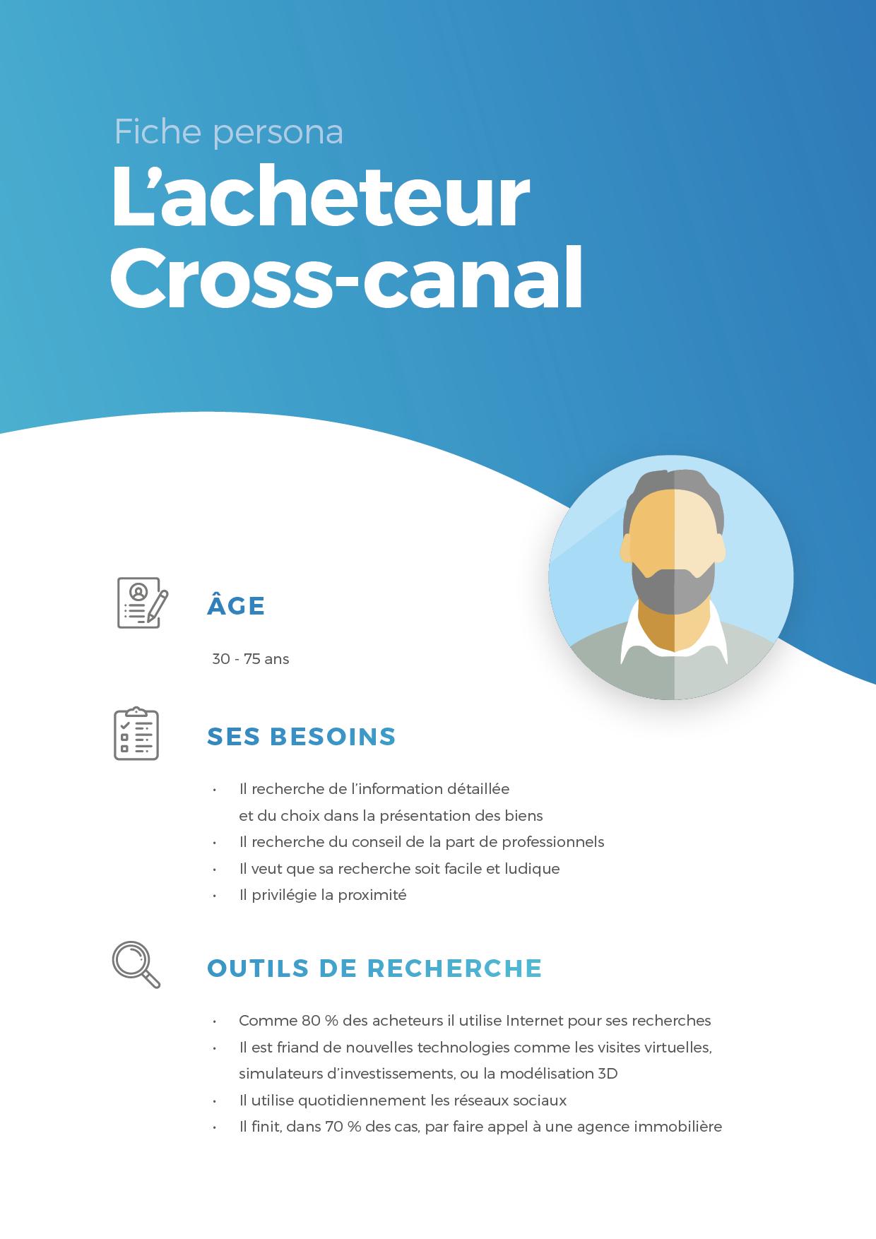 Fiche profil de l'acheteur Cross-canal